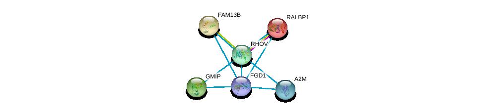 http://string-db.org/version_10/api/image/networkList?limit=0&targetmode=proteins&caller_identity=gene_cards&network_flavor=evidence&identifiers=9606.ENSP00000364277%0d%0a9606.ENSP00000323929%0d%0a9606.ENSP00000019317%0d%0a9606.ENSP00000033079%0d%0a9606.ENSP00000203556%0d%0a9606.ENSP00000220507%0d%0a