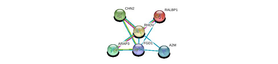 http://string-db.org/version_10/api/image/networkList?limit=0&targetmode=proteins&caller_identity=gene_cards&network_flavor=evidence&identifiers=9606.ENSP00000364277%0d%0a9606.ENSP00000323929%0d%0a9606.ENSP00000019317%0d%0a9606.ENSP00000220507%0d%0a9606.ENSP00000222792%0d%0a9606.ENSP00000239440%0d%0a