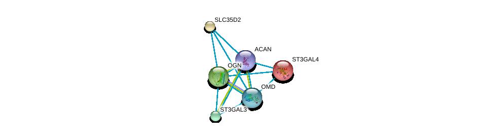http://string-db.org/version_10/api/image/networkList?limit=0&targetmode=proteins&caller_identity=gene_cards&network_flavor=evidence&identifiers=9606.ENSP00000364700%0d%0a9606.ENSP00000253270%0d%0a9606.ENSP00000227495%0d%0a9606.ENSP00000387356%0d%0a9606.ENSP00000262551%0d%0a9606.ENSP00000262915%0d%0a