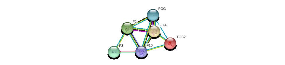 http://string-db.org/version_10/api/image/networkList?limit=0&targetmode=proteins&caller_identity=gene_cards&network_flavor=evidence&identifiers=9606.ENSP00000364709%0d%0a9606.ENSP00000334145%0d%0a9606.ENSP00000303242%0d%0a9606.ENSP00000306361%0d%0a9606.ENSP00000308541%0d%0a9606.ENSP00000336829%0d%0a