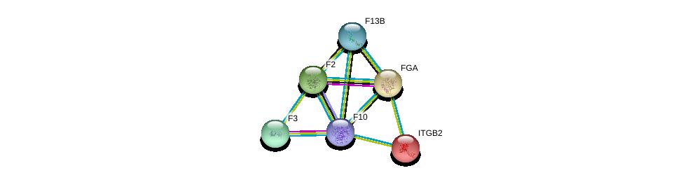 http://string-db.org/version_10/api/image/networkList?limit=0&targetmode=proteins&caller_identity=gene_cards&network_flavor=evidence&identifiers=9606.ENSP00000364709%0d%0a9606.ENSP00000334145%0d%0a9606.ENSP00000303242%0d%0a9606.ENSP00000306361%0d%0a9606.ENSP00000308541%0d%0a9606.ENSP00000356382%0d%0a