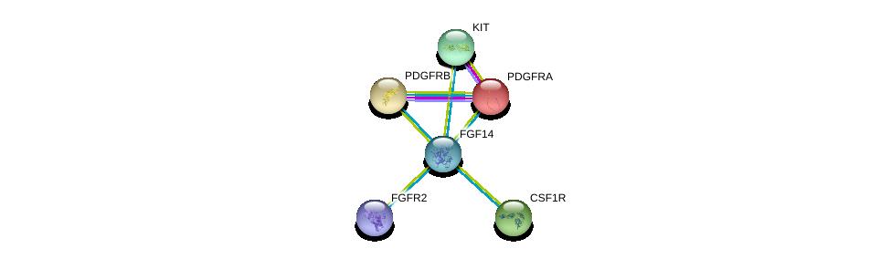 http://string-db.org/version_10/api/image/networkList?limit=0&targetmode=proteins&caller_identity=gene_cards&network_flavor=evidence&identifiers=9606.ENSP00000365301%0d%0a9606.ENSP00000257290%0d%0a9606.ENSP00000261799%0d%0a9606.ENSP00000286301%0d%0a9606.ENSP00000410294%0d%0a9606.ENSP00000288135%0d%0a