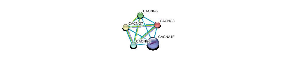 http://string-db.org/version_10/api/image/networkList?limit=0&targetmode=proteins&caller_identity=gene_cards&network_flavor=evidence&identifiers=9606.ENSP00000365441%0d%0a9606.ENSP00000252729%0d%0a9606.ENSP00000005284%0d%0a9606.ENSP00000222212%0d%0a9606.ENSP00000270458%0d%0a9606.ENSP00000270458%0d%0a