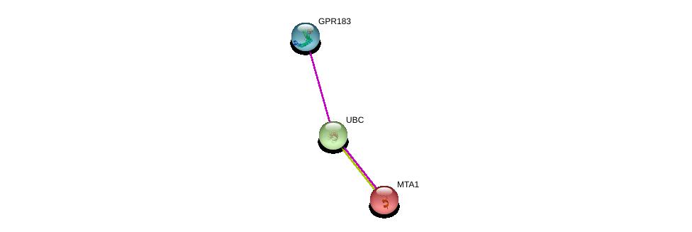 http://string-db.org/version_10/api/image/networkList?limit=0&targetmode=proteins&caller_identity=gene_cards&network_flavor=evidence&identifiers=9606.ENSP00000365596%0d%0a9606.ENSP00000344818%0d%0a9606.ENSP00000333633%0d%0a