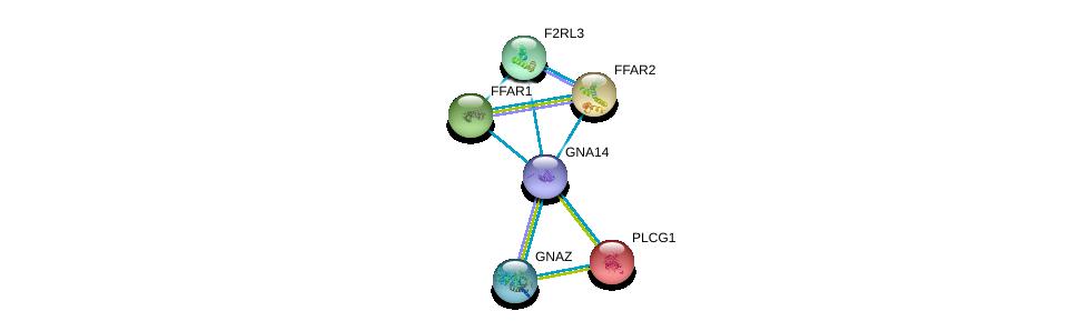 http://string-db.org/version_10/api/image/networkList?limit=0&targetmode=proteins&caller_identity=gene_cards&network_flavor=evidence&identifiers=9606.ENSP00000365807%0d%0a9606.ENSP00000244007%0d%0a9606.ENSP00000248996%0d%0a9606.ENSP00000248076%0d%0a9606.ENSP00000246553%0d%0a9606.ENSP00000246549%0d%0a