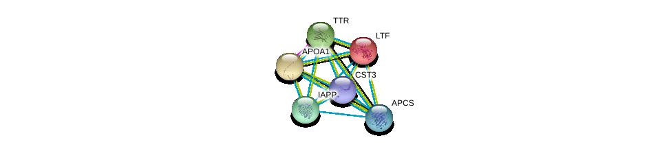 http://string-db.org/version_10/api/image/networkList?limit=0&targetmode=proteins&caller_identity=gene_cards&network_flavor=evidence&identifiers=9606.ENSP00000366124%0d%0a9606.ENSP00000231751%0d%0a9606.ENSP00000236850%0d%0a9606.ENSP00000237014%0d%0a9606.ENSP00000240652%0d%0a9606.ENSP00000255040%0d%0a