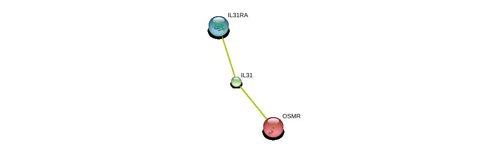 http://string-db.org/version_10/api/image/networkList?limit=0&targetmode=proteins&caller_identity=gene_cards&network_flavor=evidence&identifiers=9606.ENSP00000366234%0d%0a9606.ENSP00000415900%0d%0a9606.ENSP00000274276%0d%0a