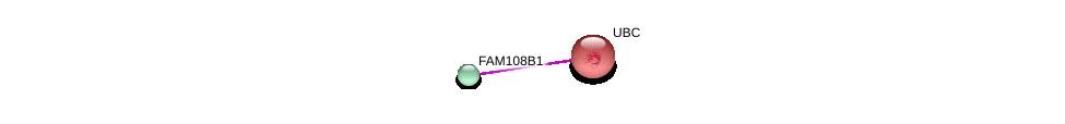 http://string-db.org/version_10/api/image/networkList?limit=0&targetmode=proteins&caller_identity=gene_cards&network_flavor=evidence&identifiers=9606.ENSP00000366240%0d%0a9606.ENSP00000344818%0d%0a