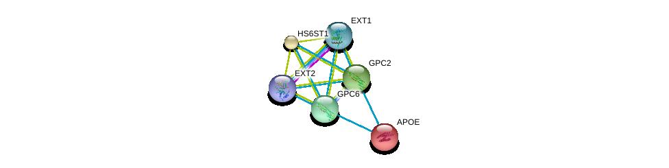 http://string-db.org/version_10/api/image/networkList?limit=0&targetmode=proteins&caller_identity=gene_cards&network_flavor=evidence&identifiers=9606.ENSP00000366246%0d%0a9606.ENSP00000252486%0d%0a9606.ENSP00000292377%0d%0a9606.ENSP00000259241%0d%0a9606.ENSP00000379032%0d%0a9606.ENSP00000367446%0d%0a