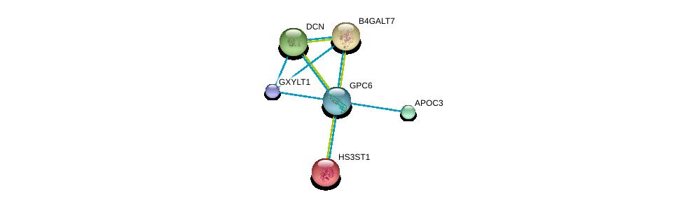 http://string-db.org/version_10/api/image/networkList?limit=0&targetmode=proteins&caller_identity=gene_cards&network_flavor=evidence&identifiers=9606.ENSP00000366246%0d%0a9606.ENSP00000381666%0d%0a9606.ENSP00000002596%0d%0a9606.ENSP00000029410%0d%0a9606.ENSP00000052754%0d%0a9606.ENSP00000227667%0d%0a