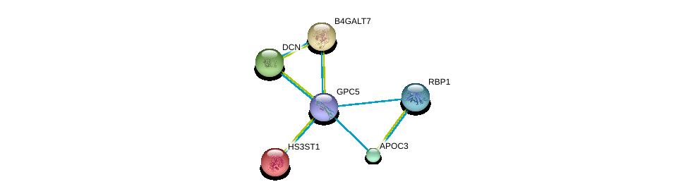 http://string-db.org/version_10/api/image/networkList?limit=0&targetmode=proteins&caller_identity=gene_cards&network_flavor=evidence&identifiers=9606.ENSP00000366267%0d%0a9606.ENSP00000002596%0d%0a9606.ENSP00000029410%0d%0a9606.ENSP00000052754%0d%0a9606.ENSP00000227667%0d%0a9606.ENSP00000232219%0d%0a
