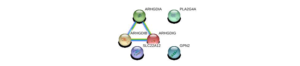 http://string-db.org/version_10/api/image/networkList?limit=0&targetmode=proteins&caller_identity=gene_cards&network_flavor=evidence&identifiers=9606.ENSP00000366797%0d%0a9606.ENSP00000228945%0d%0a9606.ENSP00000269321%0d%0a9606.ENSP00000219409%0d%0a9606.ENSP00000356436%0d%0a9606.ENSP00000363250%0d%0a