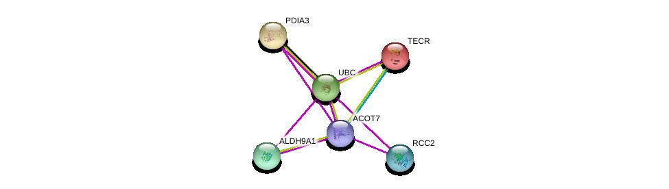 http://string-db.org/version_10/api/image/networkList?limit=0&targetmode=proteins&caller_identity=gene_cards&network_flavor=evidence&identifiers=9606.ENSP00000367086%0d%0a9606.ENSP00000344818%0d%0a9606.ENSP00000215567%0d%0a9606.ENSP00000364582%0d%0a9606.ENSP00000346827%0d%0a9606.ENSP00000300289%0d%0a
