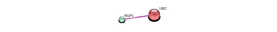 http://string-db.org/version_10/api/image/networkList?limit=0&targetmode=proteins&caller_identity=gene_cards&network_flavor=evidence&identifiers=9606.ENSP00000367318%0d%0a9606.ENSP00000344818%0d%0a