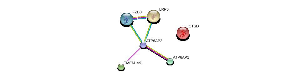http://string-db.org/version_10/api/image/networkList?limit=0&targetmode=proteins&caller_identity=gene_cards&network_flavor=evidence&identifiers=9606.ENSP00000367697%0d%0a9606.ENSP00000292114%0d%0a9606.ENSP00000358777%0d%0a9606.ENSP00000363826%0d%0a9606.ENSP00000261349%0d%0a9606.ENSP00000236671%0d%0a