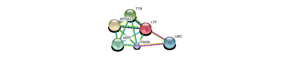 http://string-db.org/version_10/api/image/networkList?limit=0&targetmode=proteins&caller_identity=gene_cards&network_flavor=evidence&identifiers=9606.ENSP00000367828%0d%0a9606.ENSP00000344818%0d%0a9606.ENSP00000231751%0d%0a9606.ENSP00000236850%0d%0a9606.ENSP00000237014%0d%0a9606.ENSP00000240652%0d%0a
