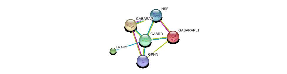 http://string-db.org/version_10/api/image/networkList?limit=0&targetmode=proteins&caller_identity=gene_cards&network_flavor=evidence&identifiers=9606.ENSP00000367848%0d%0a9606.ENSP00000328875%0d%0a9606.ENSP00000381293%0d%0a9606.ENSP00000266458%0d%0a9606.ENSP00000306866%0d%0a9606.ENSP00000417901%0d%0a