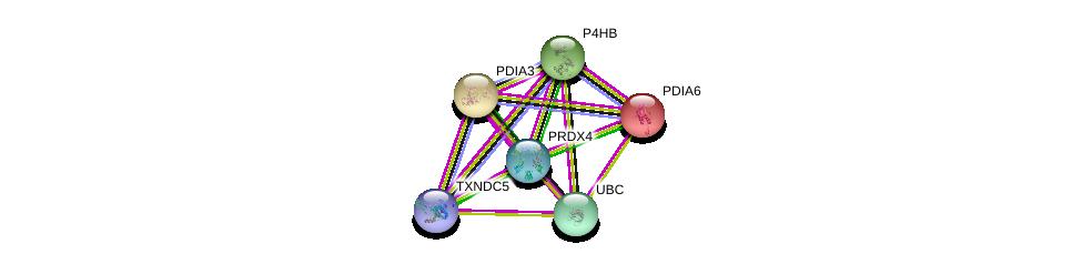 http://string-db.org/version_10/api/image/networkList?limit=0&targetmode=proteins&caller_identity=gene_cards&network_flavor=evidence&identifiers=9606.ENSP00000368646%0d%0a9606.ENSP00000344818%0d%0a9606.ENSP00000272227%0d%0a9606.ENSP00000300289%0d%0a9606.ENSP00000327801%0d%0a9606.ENSP00000369081%0d%0a