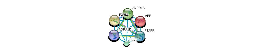 http://string-db.org/version_10/api/image/networkList?limit=0&targetmode=proteins&caller_identity=gene_cards&network_flavor=evidence&identifiers=9606.ENSP00000368766%0d%0a9606.ENSP00000284981%0d%0a9606.ENSP00000296677%0d%0a9606.ENSP00000299178%0d%0a9606.ENSP00000300108%0d%0a9606.ENSP00000301974%0d%0a
