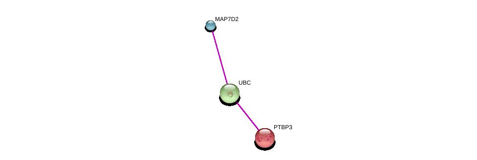 http://string-db.org/version_10/api/image/networkList?limit=0&targetmode=proteins&caller_identity=gene_cards&network_flavor=evidence&identifiers=9606.ENSP00000368964%0d%0a9606.ENSP00000344818%0d%0a9606.ENSP00000334499%0d%0a