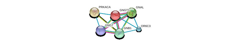 http://string-db.org/version_10/api/image/networkList?limit=0&targetmode=proteins&caller_identity=gene_cards&network_flavor=evidence&identifiers=9606.ENSP00000368989%0d%0a9606.ENSP00000334051%0d%0a9606.ENSP00000367869%0d%0a9606.ENSP00000248572%0d%0a9606.ENSP00000309591%0d%0a9606.ENSP00000371594%0d%0a