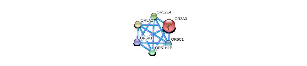 http://string-db.org/version_10/api/image/networkList?limit=0&targetmode=proteins&caller_identity=gene_cards&network_flavor=evidence&identifiers=9606.ENSP00000368990%0d%0a9606.ENSP00000321426%0d%0a9606.ENSP00000291231%0d%0a9606.ENSP00000303834%0d%0a9606.ENSP00000373193%0d%0a9606.ENSP00000322724%0d%0a