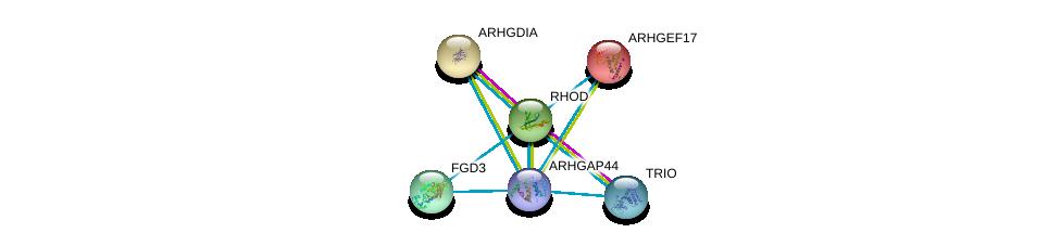 http://string-db.org/version_10/api/image/networkList?limit=0&targetmode=proteins&caller_identity=gene_cards&network_flavor=evidence&identifiers=9606.ENSP00000368994%0d%0a9606.ENSP00000263674%0d%0a9606.ENSP00000269321%0d%0a9606.ENSP00000308576%0d%0a9606.ENSP00000336914%0d%0a9606.ENSP00000339299%0d%0a