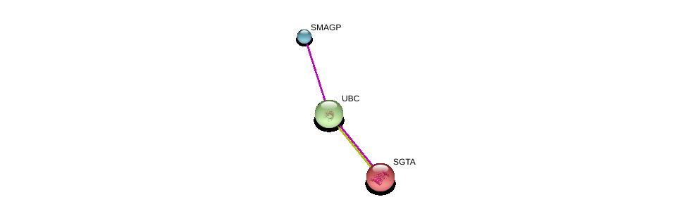 http://string-db.org/version_10/api/image/networkList?limit=0&targetmode=proteins&caller_identity=gene_cards&network_flavor=evidence&identifiers=9606.ENSP00000369446%0d%0a9606.ENSP00000344818%0d%0a9606.ENSP00000221566%0d%0a