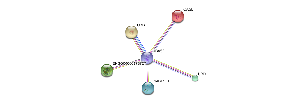 http://string-db.org/version_10/api/image/networkList?limit=0&targetmode=proteins&caller_identity=gene_cards&network_flavor=evidence&identifiers=9606.ENSP00000369473%0d%0a9606.ENSP00000388107%0d%0a9606.ENSP00000304697%0d%0a9606.ENSP00000257570%0d%0a9606.ENSP00000366249%0d%0a9606.ENSP00000310146%0d%0a