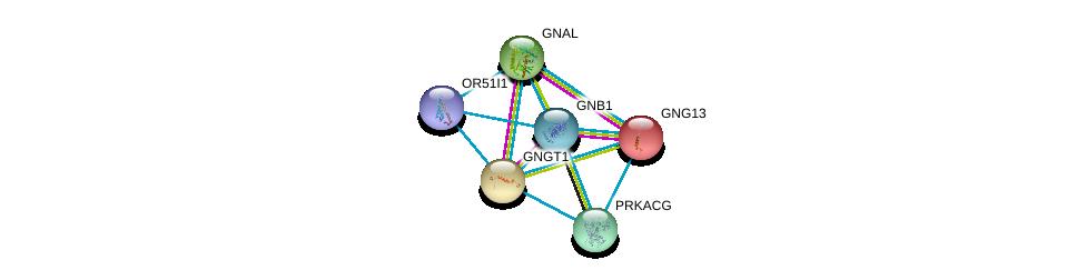http://string-db.org/version_10/api/image/networkList?limit=0&targetmode=proteins&caller_identity=gene_cards&network_flavor=evidence&identifiers=9606.ENSP00000369559%0d%0a9606.ENSP00000334051%0d%0a9606.ENSP00000248572%0d%0a9606.ENSP00000367869%0d%0a9606.ENSP00000248150%0d%0a9606.ENSP00000366488%0d%0a