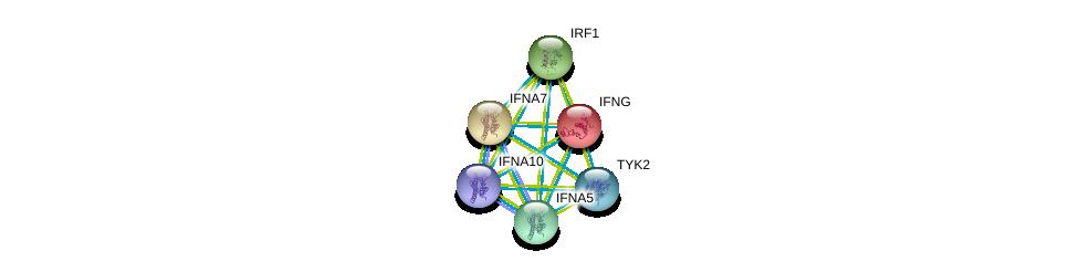 http://string-db.org/version_10/api/image/networkList?limit=0&targetmode=proteins&caller_identity=gene_cards&network_flavor=evidence&identifiers=9606.ENSP00000369566%0d%0a9606.ENSP00000229135%0d%0a9606.ENSP00000239347%0d%0a9606.ENSP00000245414%0d%0a9606.ENSP00000259555%0d%0a9606.ENSP00000264818%0d%0a