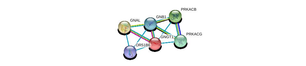http://string-db.org/version_10/api/image/networkList?limit=0&targetmode=proteins&caller_identity=gene_cards&network_flavor=evidence&identifiers=9606.ENSP00000369568%0d%0a9606.ENSP00000334051%0d%0a9606.ENSP00000367869%0d%0a9606.ENSP00000248572%0d%0a9606.ENSP00000359719%0d%0a9606.ENSP00000366488%0d%0a