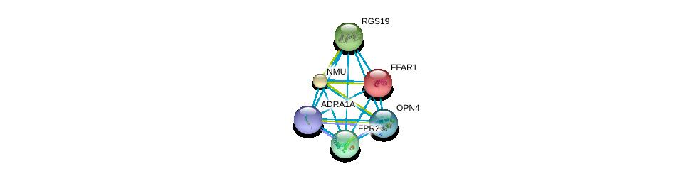 http://string-db.org/version_10/api/image/networkList?limit=0&targetmode=proteins&caller_identity=gene_cards&network_flavor=evidence&identifiers=9606.ENSP00000369960%0d%0a9606.ENSP00000361141%0d%0a9606.ENSP00000333194%0d%0a9606.ENSP00000264218%0d%0a9606.ENSP00000340191%0d%0a9606.ENSP00000246553%0d%0a