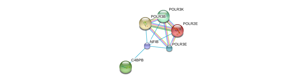 http://string-db.org/version_10/api/image/networkList?limit=0&targetmode=proteins&caller_identity=gene_cards&network_flavor=evidence&identifiers=9606.ENSP00000370340%0d%0a9606.ENSP00000215587%0d%0a9606.ENSP00000228347%0d%0a9606.ENSP00000243611%0d%0a9606.ENSP00000293860%0d%0a9606.ENSP00000299853%0d%0a