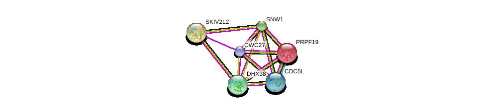 http://string-db.org/version_10/api/image/networkList?limit=0&targetmode=proteins&caller_identity=gene_cards&network_flavor=evidence&identifiers=9606.ENSP00000370460%0d%0a9606.ENSP00000268482%0d%0a9606.ENSP00000261531%0d%0a9606.ENSP00000230640%0d%0a9606.ENSP00000360532%0d%0a9606.ENSP00000227524%0d%0a