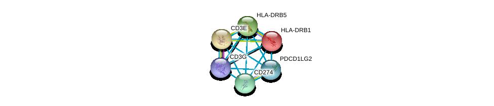 http://string-db.org/version_10/api/image/networkList?limit=0&targetmode=proteins&caller_identity=gene_cards&network_flavor=evidence&identifiers=9606.ENSP00000370989%0d%0a9606.ENSP00000431445%0d%0a9606.ENSP00000380855%0d%0a9606.ENSP00000364114%0d%0a9606.ENSP00000354566%0d%0a9606.ENSP00000353099%0d%0a