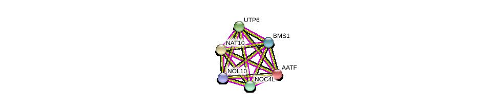 http://string-db.org/version_10/api/image/networkList?limit=0&targetmode=proteins&caller_identity=gene_cards&network_flavor=evidence&identifiers=9606.ENSP00000371101%0d%0a9606.ENSP00000328854%0d%0a9606.ENSP00000261708%0d%0a9606.ENSP00000225402%0d%0a9606.ENSP00000363642%0d%0a9606.ENSP00000257829%0d%0a