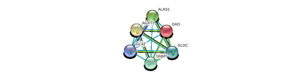 http://string-db.org/version_10/api/image/networkList?limit=0&targetmode=proteins&caller_identity=gene_cards&network_flavor=evidence&identifiers=9606.ENSP00000371110%0d%0a9606.ENSP00000231420%0d%0a9606.ENSP00000370737%0d%0a9606.ENSP00000309259%0d%0a9606.ENSP00000361894%0d%0a9606.ENSP00000228476%0d%0a