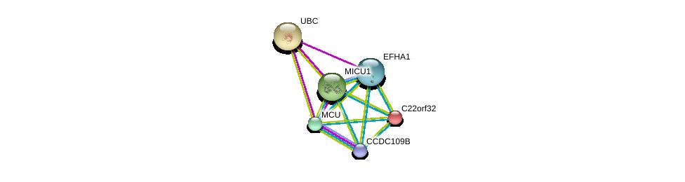 http://string-db.org/version_10/api/image/networkList?limit=0&targetmode=proteins&caller_identity=gene_cards&network_flavor=evidence&identifiers=9606.ENSP00000371811%0d%0a9606.ENSP00000378145%0d%0a9606.ENSP00000327467%0d%0a9606.ENSP00000354415%0d%0a9606.ENSP00000362144%0d%0a9606.ENSP00000344818%0d%0a