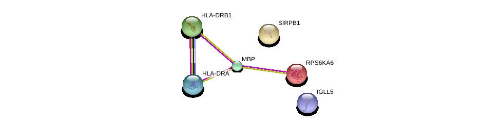 http://string-db.org/version_10/api/image/networkList?limit=0&targetmode=proteins&caller_identity=gene_cards&network_flavor=evidence&identifiers=9606.ENSP00000372025%0d%0a9606.ENSP00000378786%0d%0a9606.ENSP00000353099%0d%0a9606.ENSP00000279477%0d%0a9606.ENSP00000431254%0d%0a9606.ENSP00000262752%0d%0a