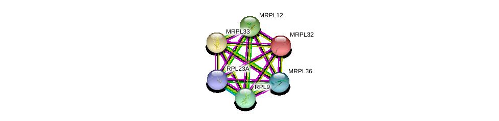 http://string-db.org/version_10/api/image/networkList?limit=0&targetmode=proteins&caller_identity=gene_cards&network_flavor=evidence&identifiers=9606.ENSP00000372093%0d%0a9606.ENSP00000296102%0d%0a9606.ENSP00000333837%0d%0a9606.ENSP00000346022%0d%0a9606.ENSP00000389103%0d%0a9606.ENSP00000223324%0d%0a