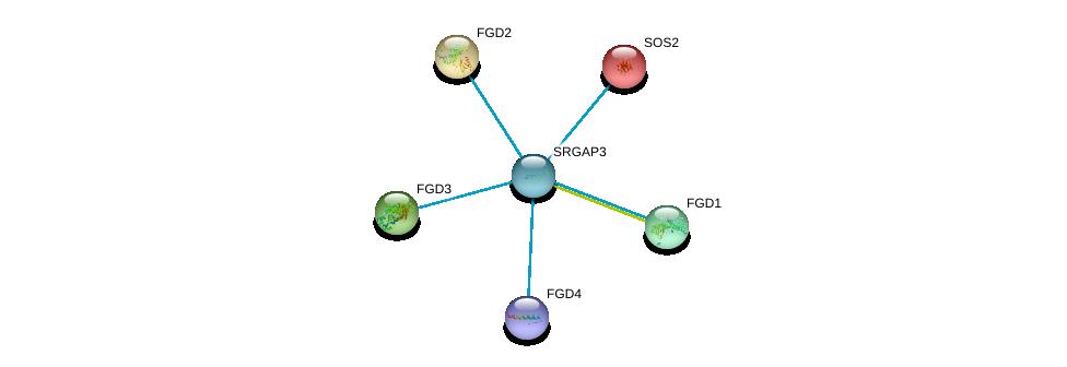 http://string-db.org/version_10/api/image/networkList?limit=0&targetmode=proteins&caller_identity=gene_cards&network_flavor=evidence&identifiers=9606.ENSP00000373347%0d%0a9606.ENSP00000274963%0d%0a9606.ENSP00000336914%0d%0a9606.ENSP00000364277%0d%0a9606.ENSP00000394487%0d%0a9606.ENSP00000216373%0d%0a