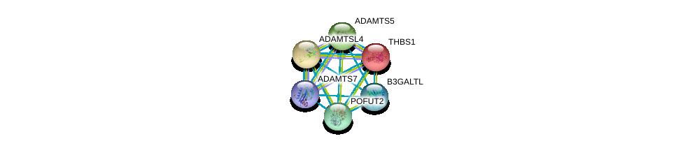 http://string-db.org/version_10/api/image/networkList?limit=0&targetmode=proteins&caller_identity=gene_cards&network_flavor=evidence&identifiers=9606.ENSP00000373472%0d%0a9606.ENSP00000339613%0d%0a9606.ENSP00000271643%0d%0a9606.ENSP00000260356%0d%0a9606.ENSP00000343002%0d%0a9606.ENSP00000284987%0d%0a