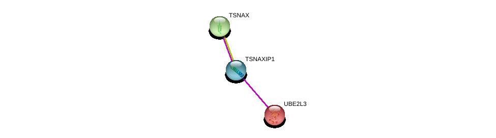 http://string-db.org/version_10/api/image/networkList?limit=0&targetmode=proteins&caller_identity=gene_cards&network_flavor=evidence&identifiers=9606.ENSP00000373485%0d%0a9606.ENSP00000344259%0d%0a9606.ENSP00000355599%0d%0a