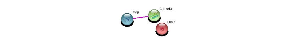 http://string-db.org/version_10/api/image/networkList?limit=0&targetmode=proteins&caller_identity=gene_cards&network_flavor=evidence&identifiers=9606.ENSP00000373509%0d%0a9606.ENSP00000425845%0d%0a9606.ENSP00000344818%0d%0a