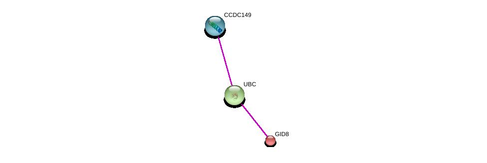 http://string-db.org/version_10/api/image/networkList?limit=0&targetmode=proteins&caller_identity=gene_cards&network_flavor=evidence&identifiers=9606.ENSP00000374260%0d%0a9606.ENSP00000344818%0d%0a9606.ENSP00000266069%0d%0a