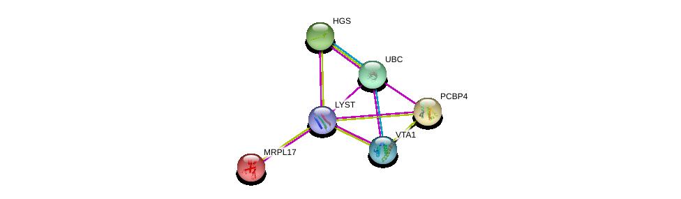 http://string-db.org/version_10/api/image/networkList?limit=0&targetmode=proteins&caller_identity=gene_cards&network_flavor=evidence&identifiers=9606.ENSP00000374443%0d%0a9606.ENSP00000344818%0d%0a9606.ENSP00000288937%0d%0a9606.ENSP00000322341%0d%0a9606.ENSP00000331201%0d%0a9606.ENSP00000356602%0d%0a
