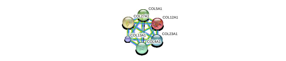http://string-db.org/version_10/api/image/networkList?limit=0&targetmode=proteins&caller_identity=gene_cards&network_flavor=evidence&identifiers=9606.ENSP00000375069%0d%0a9606.ENSP00000360882%0d%0a9606.ENSP00000325146%0d%0a9606.ENSP00000364979%0d%0a9606.ENSP00000348385%0d%0a9606.ENSP00000381949%0d%0a