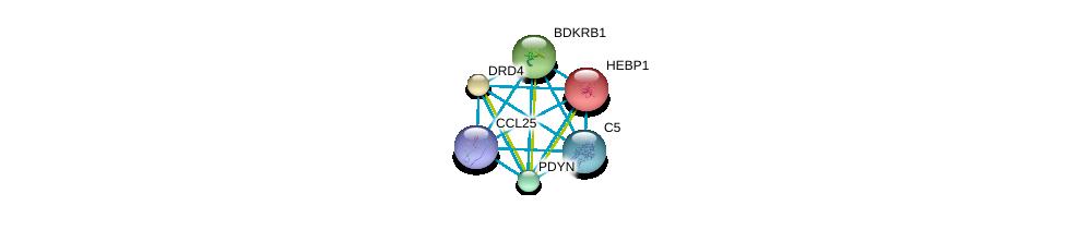 http://string-db.org/version_10/api/image/networkList?limit=0&targetmode=proteins&caller_identity=gene_cards&network_flavor=evidence&identifiers=9606.ENSP00000375086%0d%0a9606.ENSP00000014930%0d%0a9606.ENSP00000176183%0d%0a9606.ENSP00000216629%0d%0a9606.ENSP00000217305%0d%0a9606.ENSP00000223642%0d%0a