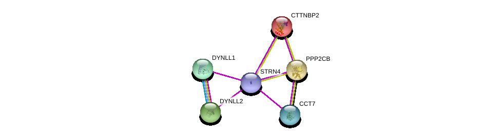 http://string-db.org/version_10/api/image/networkList?limit=0&targetmode=proteins&caller_identity=gene_cards&network_flavor=evidence&identifiers=9606.ENSP00000375777%0d%0a9606.ENSP00000160373%0d%0a9606.ENSP00000221138%0d%0a9606.ENSP00000240343%0d%0a9606.ENSP00000242577%0d%0a9606.ENSP00000258091%0d%0a